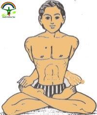 पद्मासन Badh Padmasana Posture