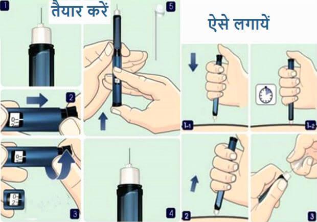 insulin injection lagane ka tarika side effects- इंसुलिन इंजेक्शन : लगाने का तरीका, सावधानी और साइड इफ़ेक्ट