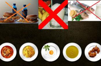 bemel Hanikarak bhojan virudh aahar बेमेल भोजन : जानिए एक साथ क्या नहीं खाना चाहिए