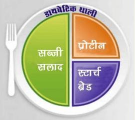 मधुमेह में आहार Dietary Guidelines diabetics